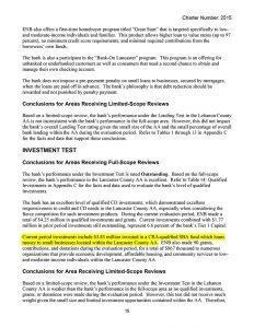 CRA Evaluation Charter No. 2515
